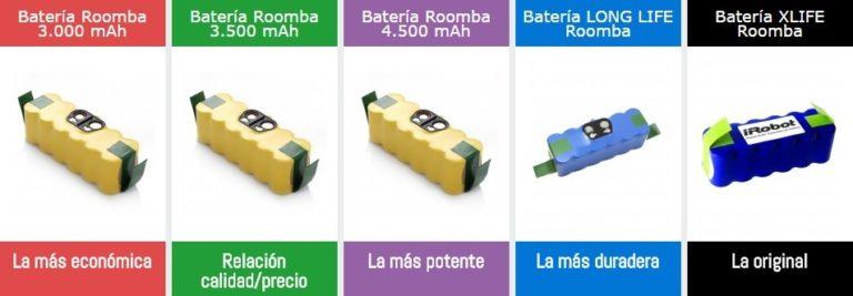 Baterías para Roomba de Aspiradora Robot