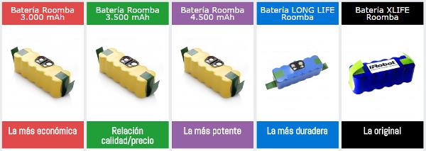 ¿Es fácil cambiar la batería de una Roomba?
